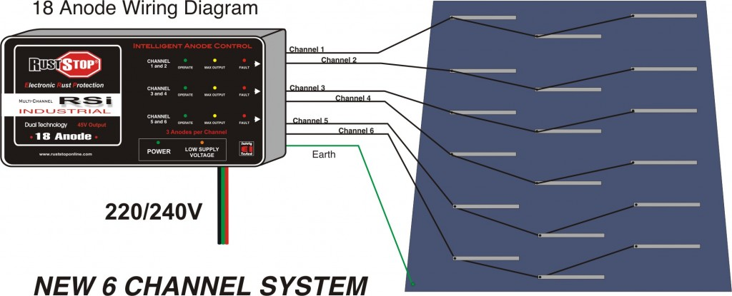 RSi-Diagram-1024x415